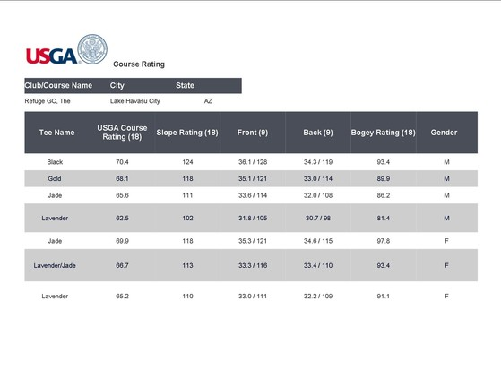 560 USGA Course Rating 2015